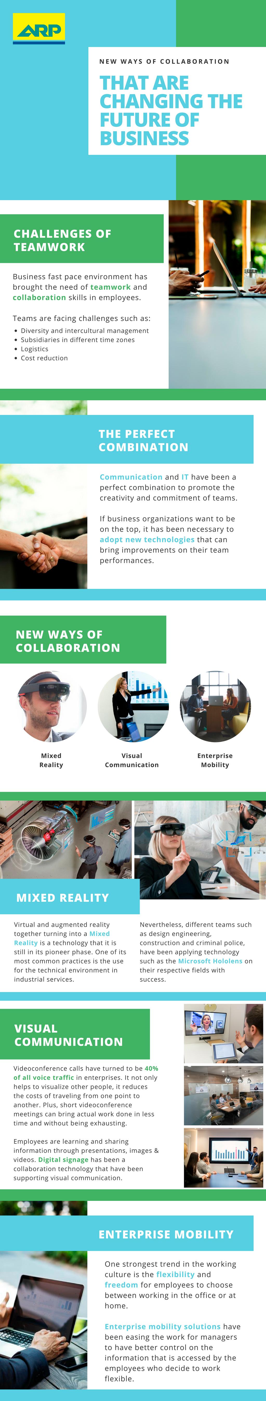 Nieuwe vormen van samenwerken infographic