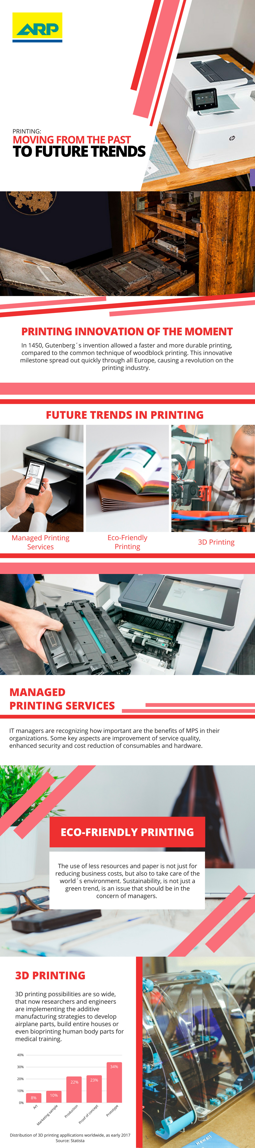 printing-moving-from-the-past-to-future-trends