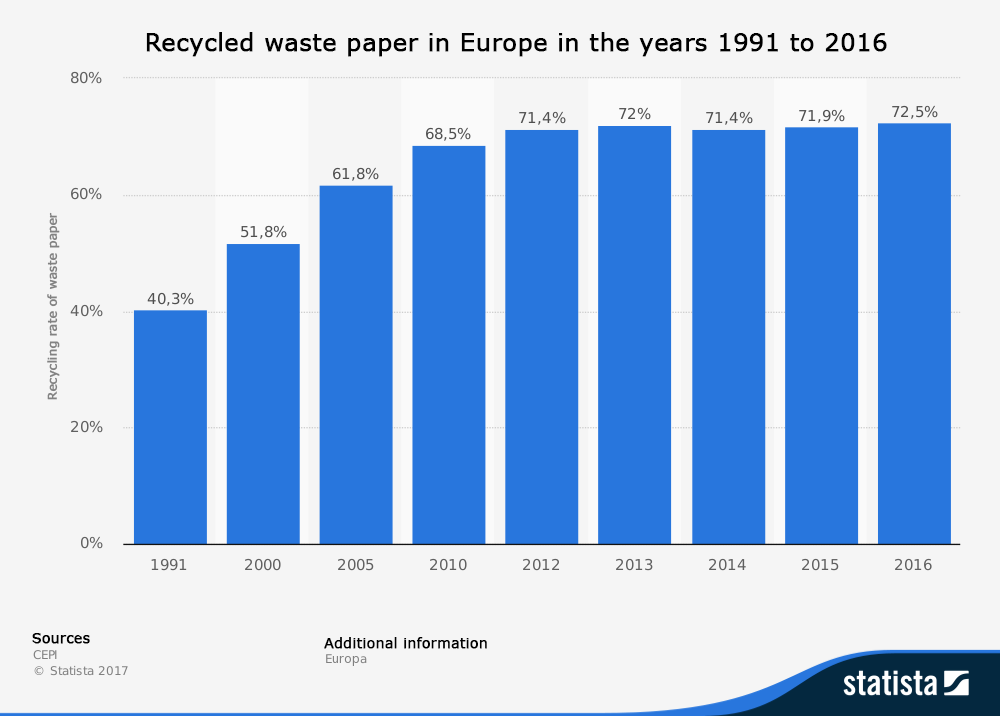 recyling-nl1